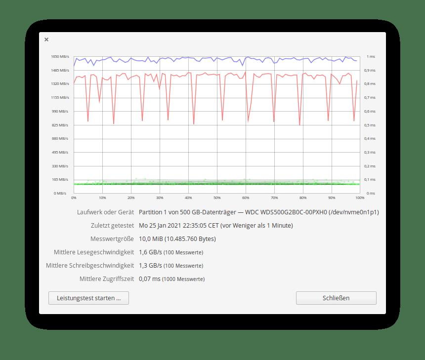 Leistung SN550 pcie 2.0