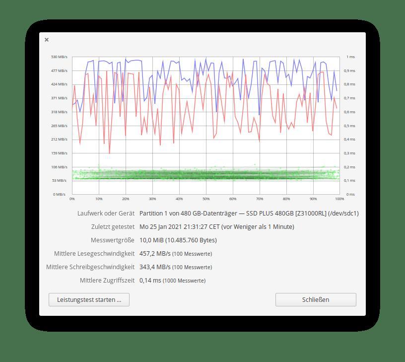 leistung ssd plus 480 gb benchmark